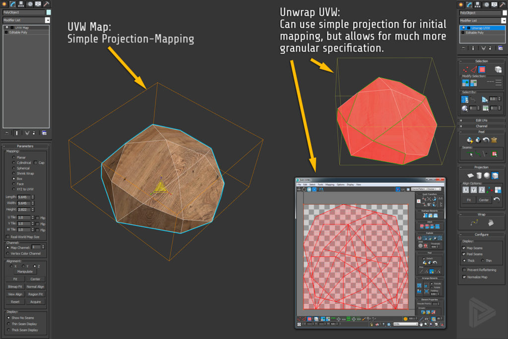 UVW Map Modifier vs Unwrap UVW modifier 3ds max rendernode
